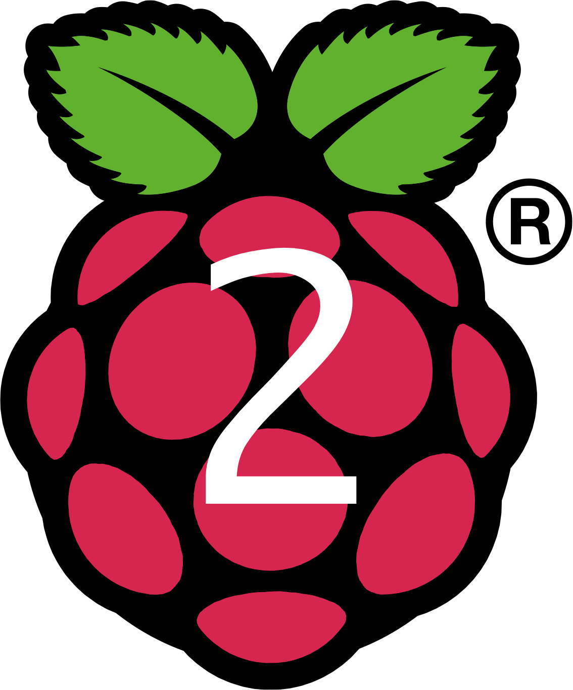 Getting Started with Raspberry Pi Part 2