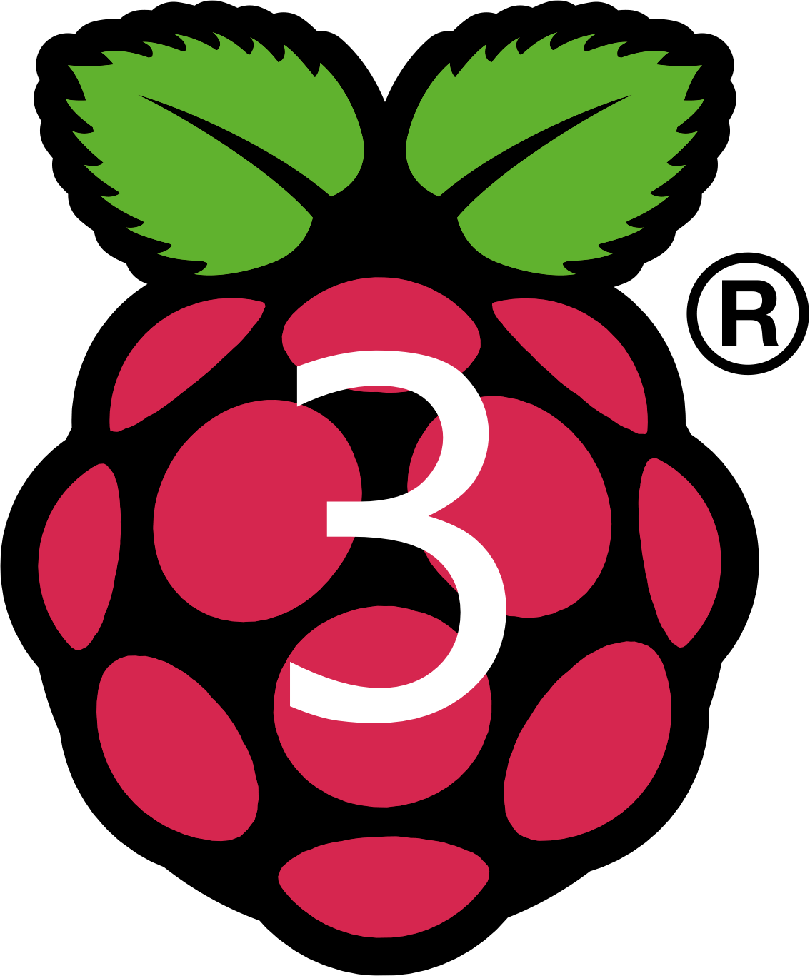 Getting Started with Raspberry Pi Part 3
